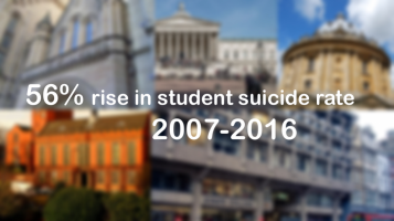 Student suicide has officially overtaken the suicide rate of young people in the general population.
